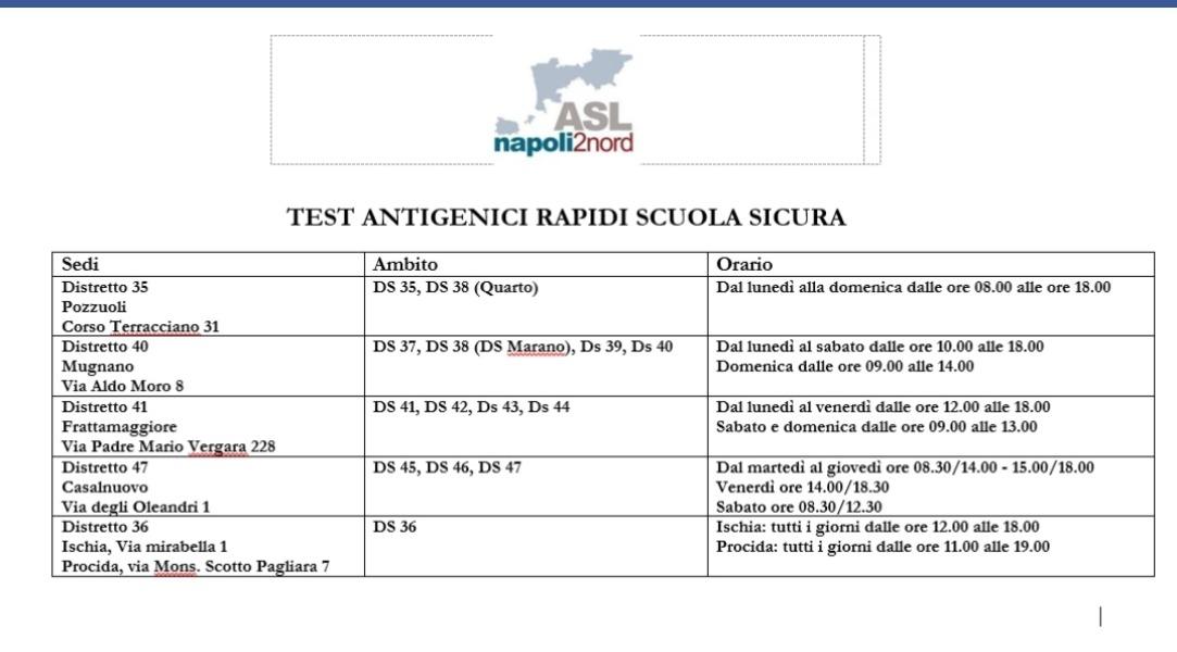 Test antigenici rapidi scuola sicura