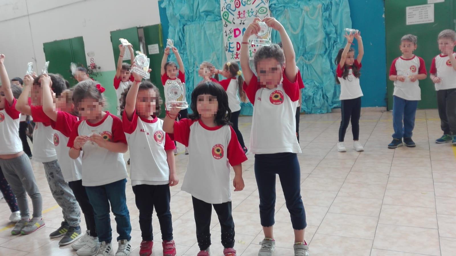 Progetto danza educativa sc. infanzia S. Gaetano